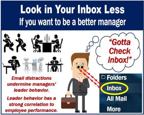 Look in your inbox less