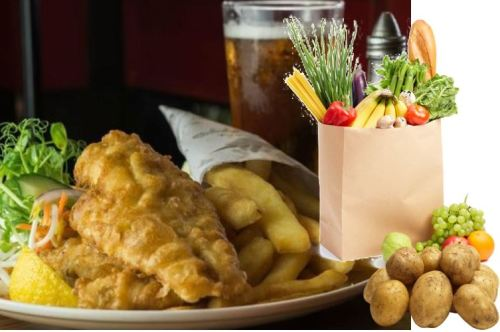 Pub food and drink prices - grocery prices