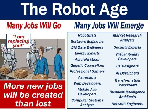 The Robot Age - more new jobs than jobs lost