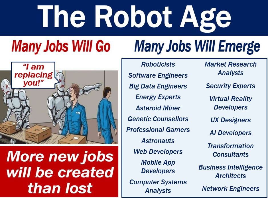 Image result for cartoons jobs lost to robots