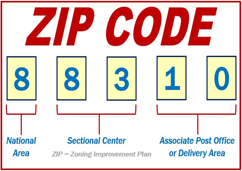 What is a zip code? Definition and examples - Market Business News