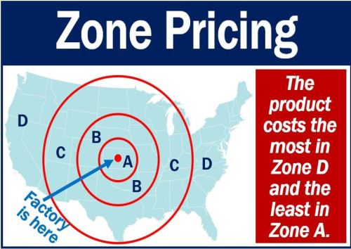 Zone Pricing