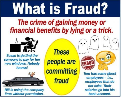 Fraud - definition and examples