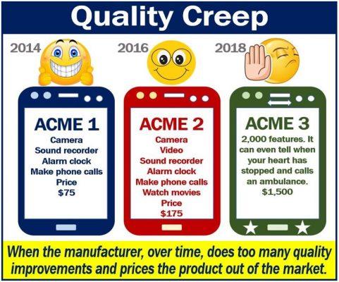 Quality Creep - example
