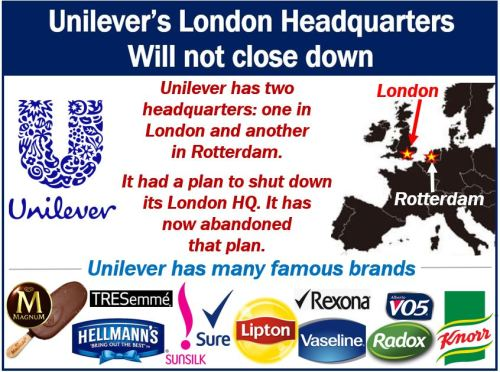Unilever London Headquarters stays
