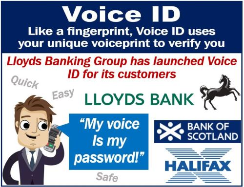 Voice ID - Lloyds Halifax and Bank of Scotland