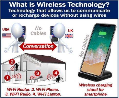 Wireless Technology - meaning and examples