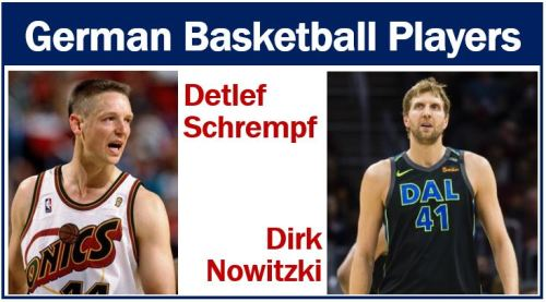 Basketball players - most popular sports in Germany