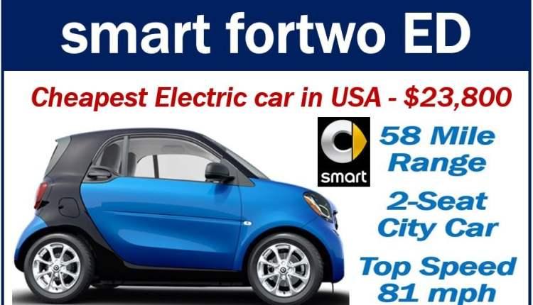 Electric Vehicle – Smart