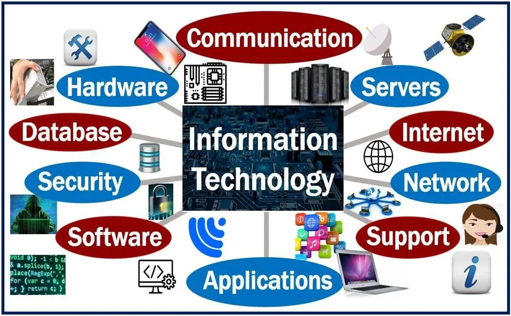 What Is Information Technology Or It  Definition And Examples