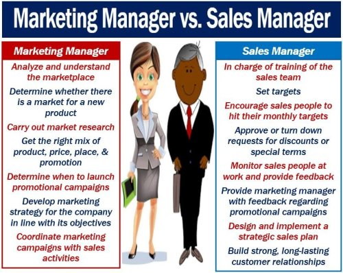 Marketing manager vs sales manager
