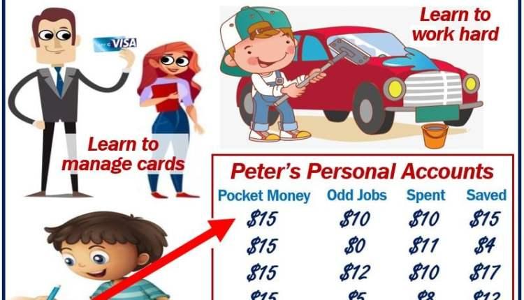 Preparing kids financially – thumbnail