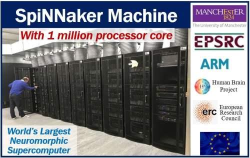 SpiNNaker Machine
