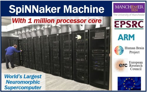 SpiNNaker Machine