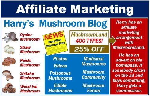 Affiliate Marketing - Image 1