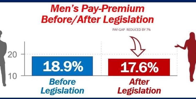 Gender pay gap thumbnail