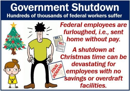 Government Shutdown struggle for federal employees