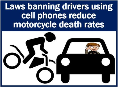 Motorcycle fatality rates when laws ban cell phone use while driving