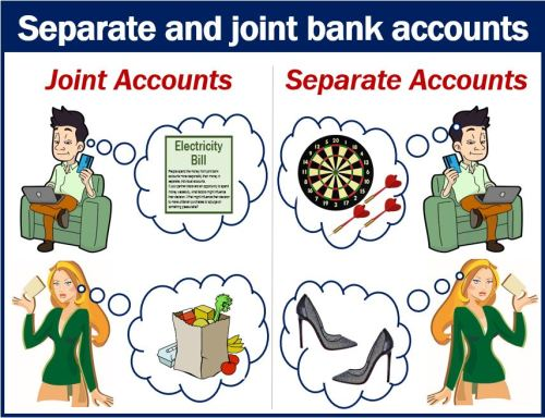 Separate and joint bank accounts