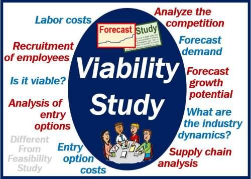 Viability study image