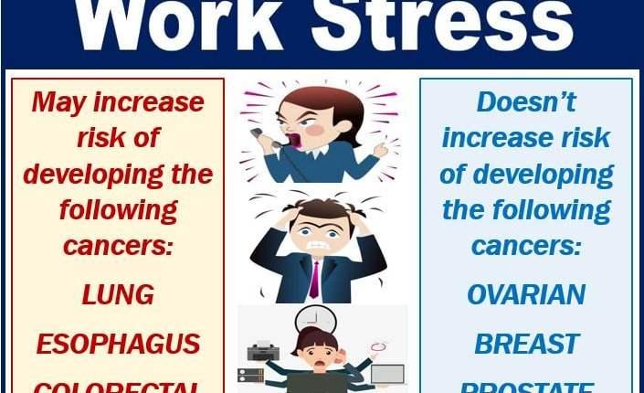 Work Stress – cancer risk