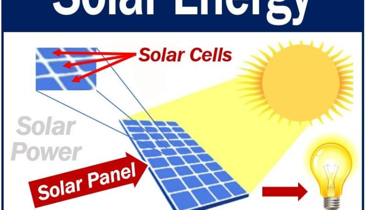 Solar Panel – Solar Energy
