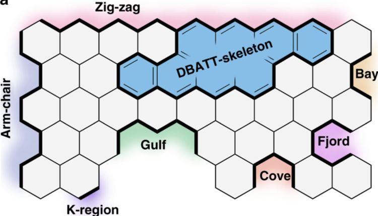 Zigzag edges of nanopgraphene – image