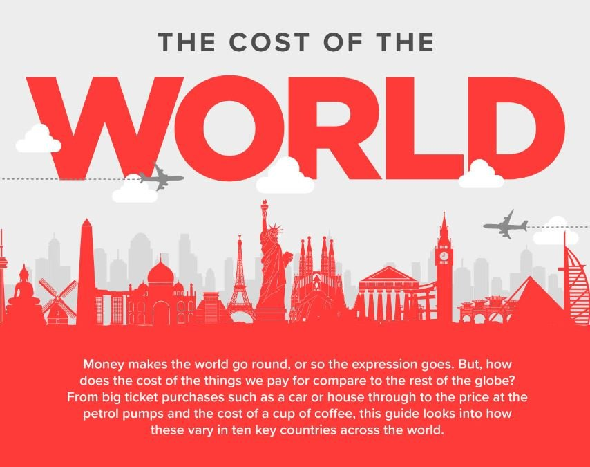 Cost of the world - image 1