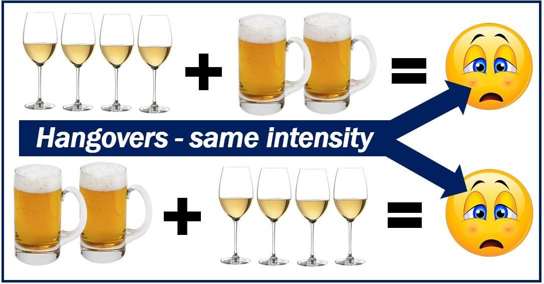 Hangovers Same Intensity - image 2