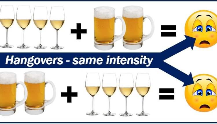 Hangovers Same Intensity – image 2