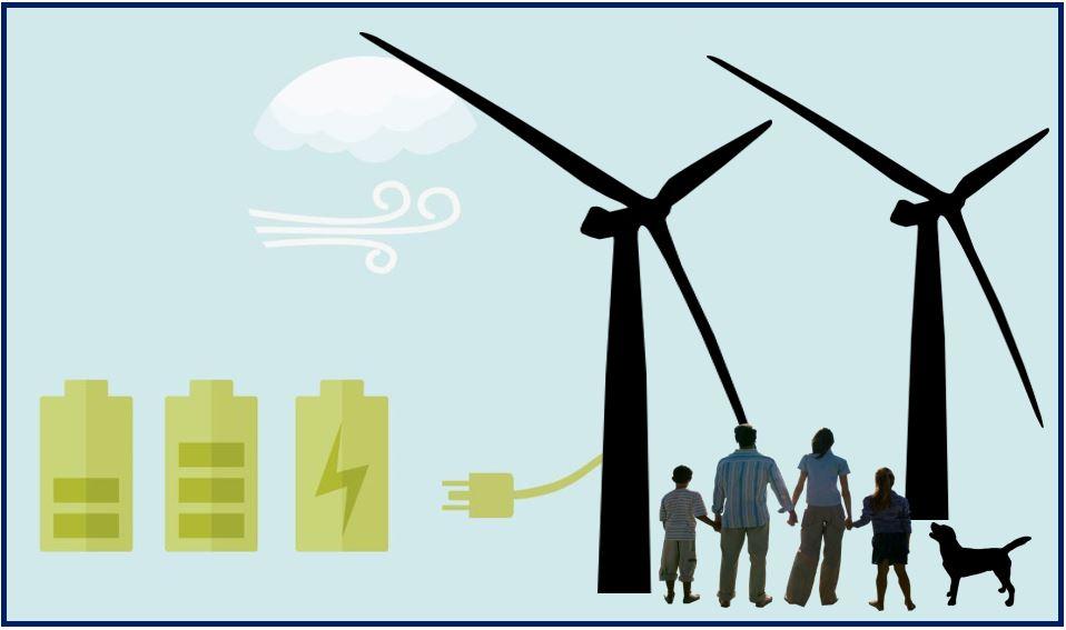 Local populations perceptions Wind Turbines