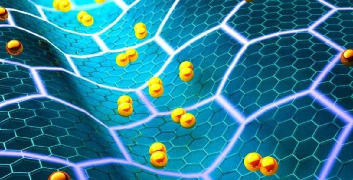 Twisting graphene layers article - image 1