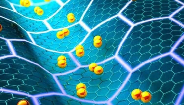 Twisting graphene layers article – image 1