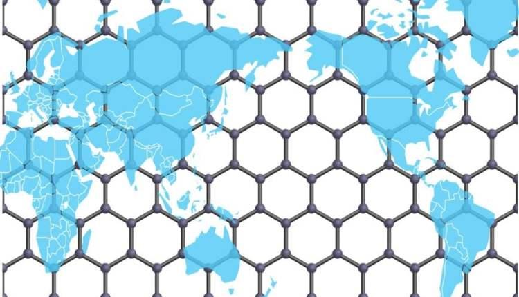 Global graphene market – image 1