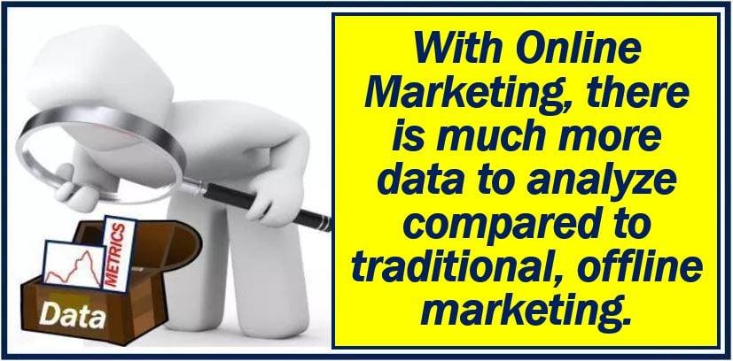 Online marketing asder33