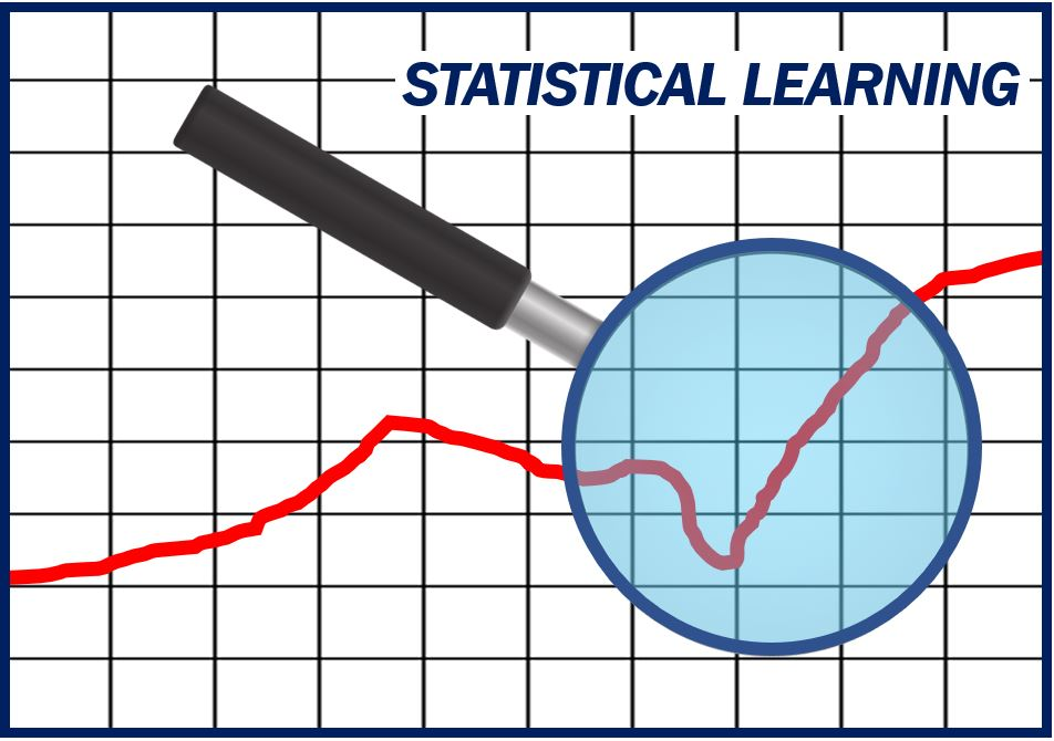 Statistical Learning image 1