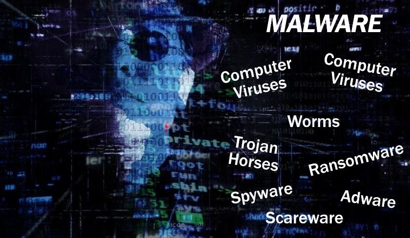 Malware article image 4323456