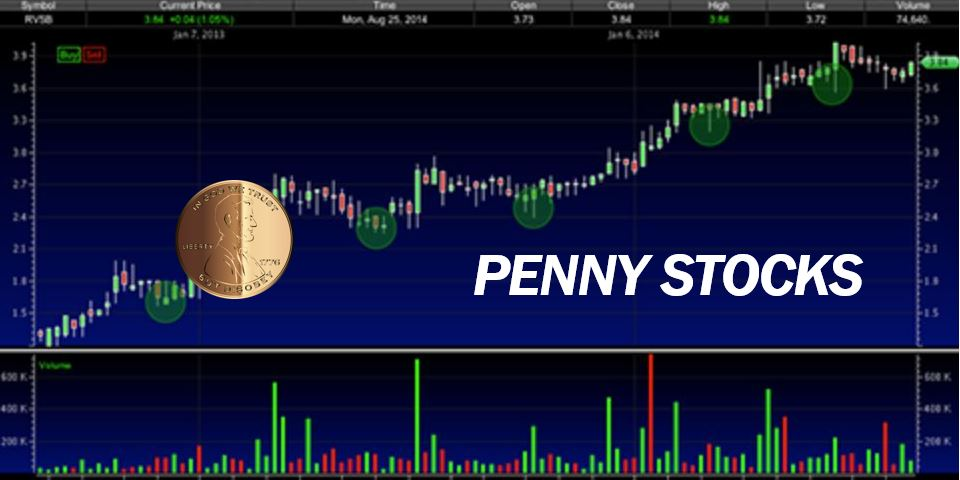 penny stock trading for beginners