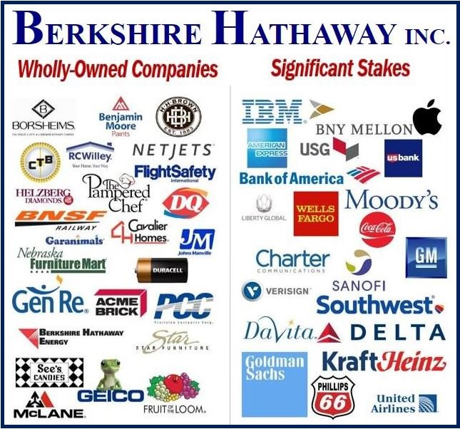 Berkshire Hathaway image companies