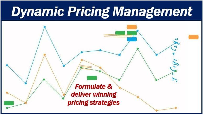Dynamic pricing image 4444