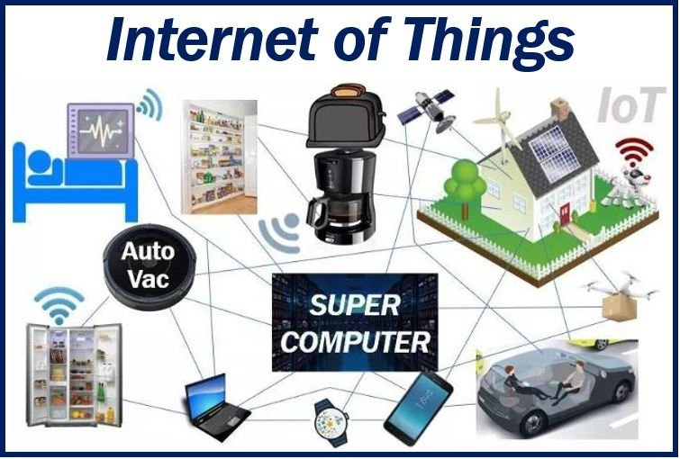 Internet of Things image 676867676868