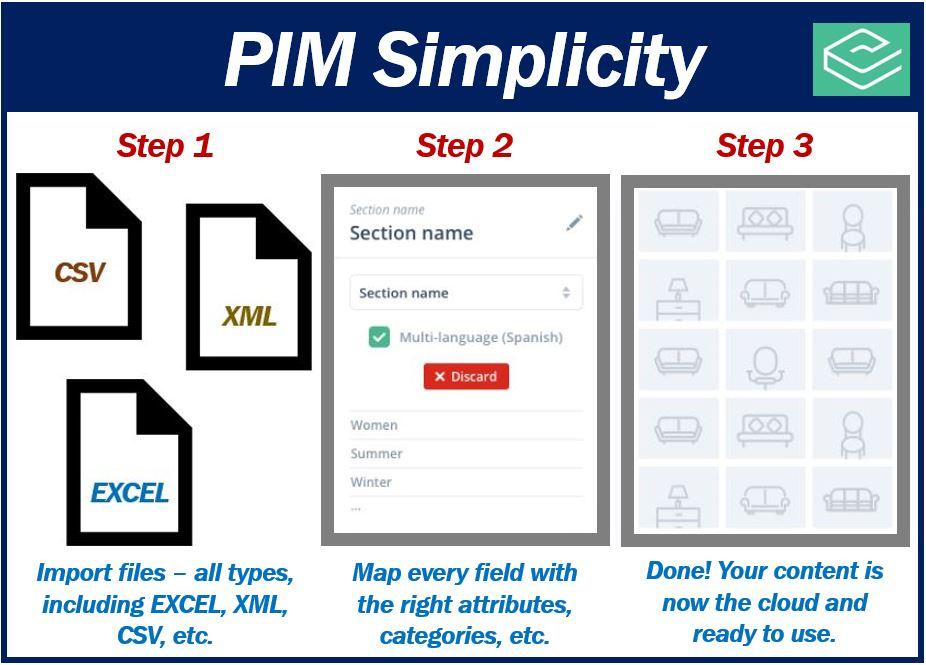 PIM image 4311