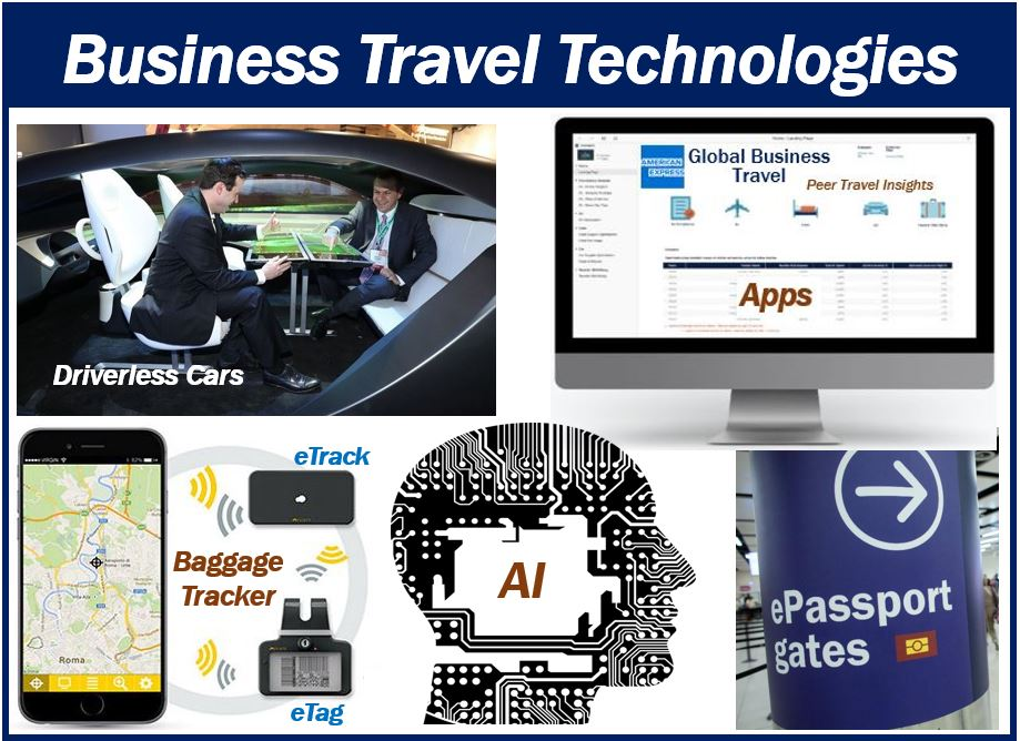 Shaping world of business travel technologies 444444