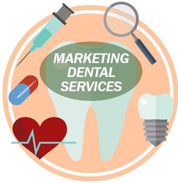 22 Marketing dental services image for article 33333