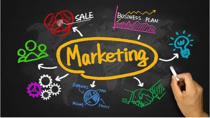 Marketing agency article 11