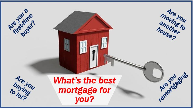 Mortgage product for your needs