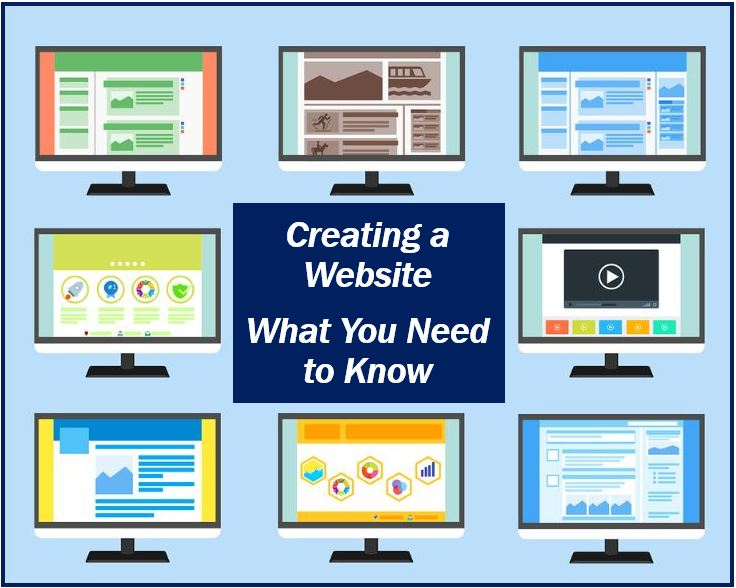 Top Important Aspects of Website Creation - Market Business News