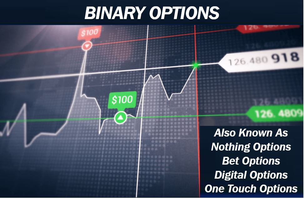 What is a binary options trading betfair automated betting