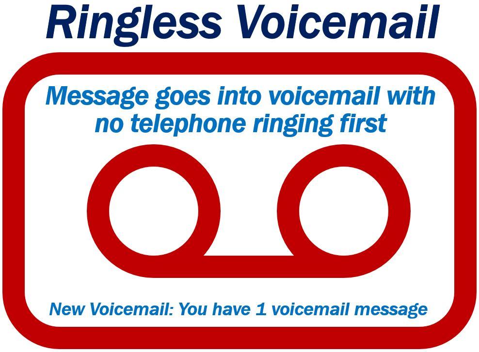 Ringless VM
