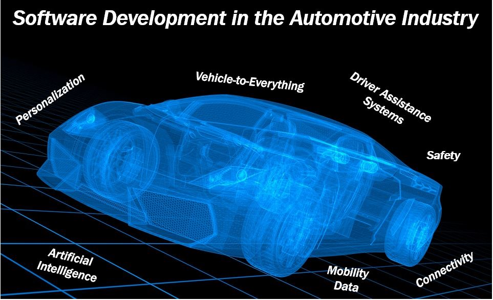Software development in the automotive industry image 93939393